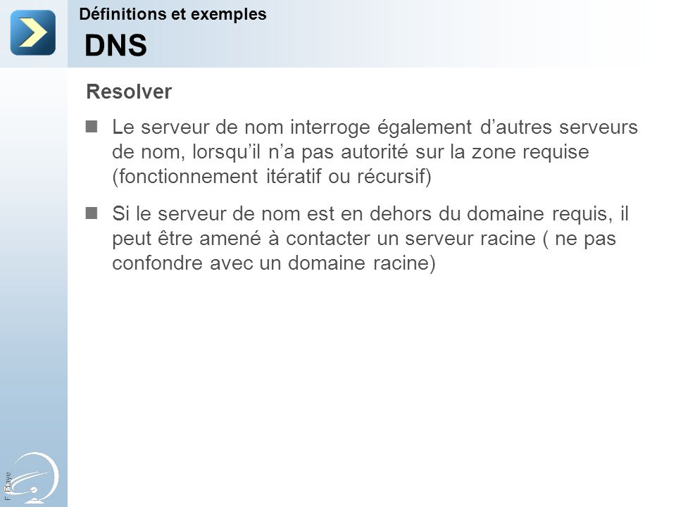 F. Playe Le serveur de nom interroge également dautres serveurs de nom, lorsquil na pas autorité sur la zone requise (fonctionnement itératif ou récur