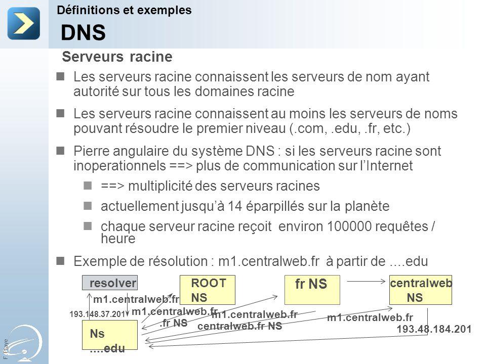 F. Playe Les serveurs racine connaissent les serveurs de nom ayant autorité sur tous les domaines racine Les serveurs racine connaissent au moins les