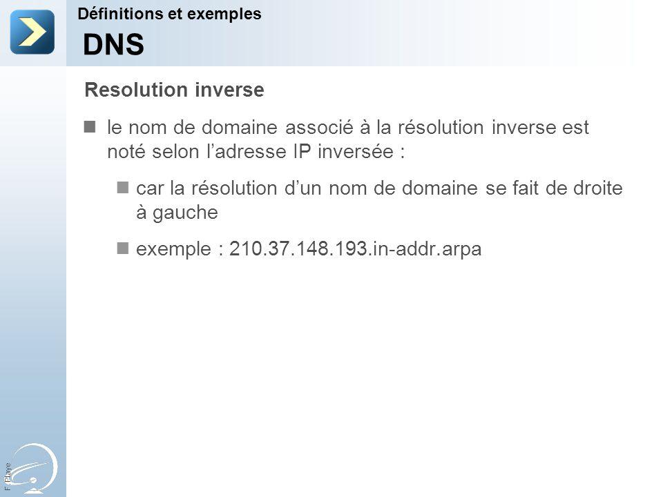 F. Playe le nom de domaine associé à la résolution inverse est noté selon ladresse IP inversée : car la résolution dun nom de domaine se fait de droit