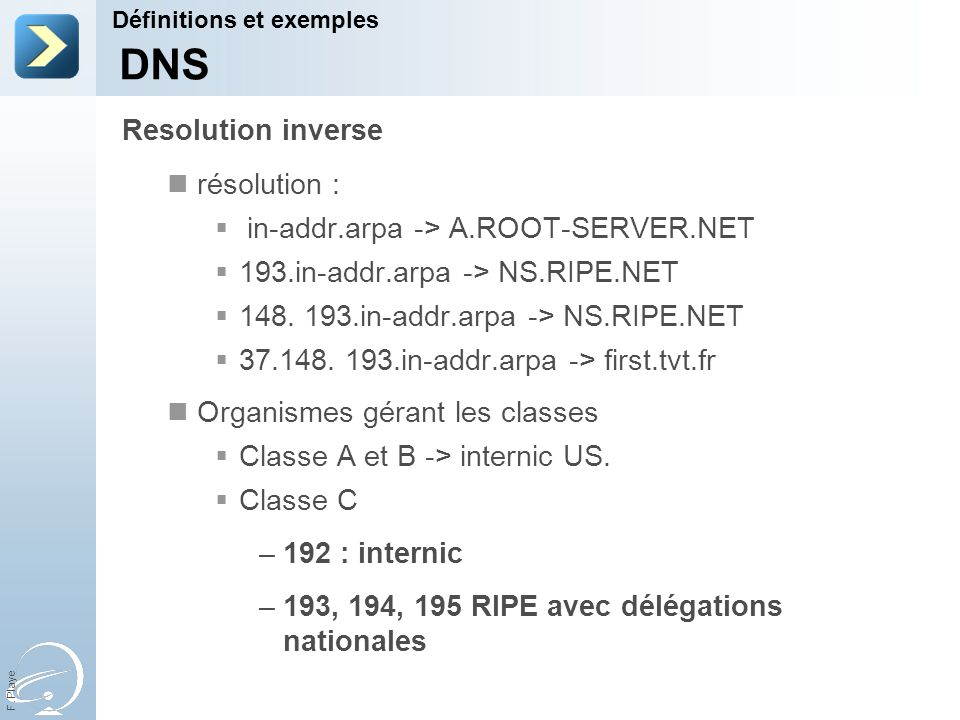 F.Playe résolution : in-addr.arpa -> A.ROOT-SERVER.NET 193.in-addr.arpa -> NS.RIPE.NET 148.