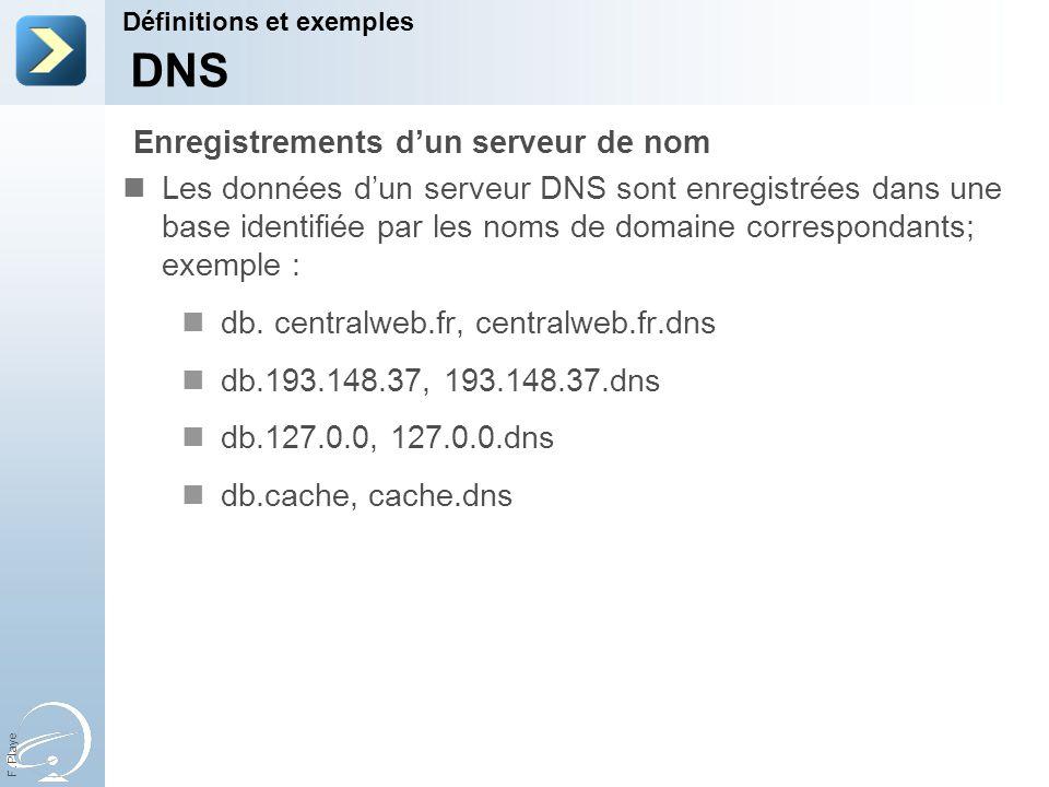 F. Playe Les données dun serveur DNS sont enregistrées dans une base identifiée par les noms de domaine correspondants; exemple : db. centralweb.fr, c