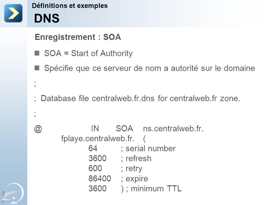 F. Playe SOA = Start of Authority Spécifie que ce serveur de nom a autorité sur le domaine ; ; Database file centralweb.fr.dns for centralweb.fr zone.