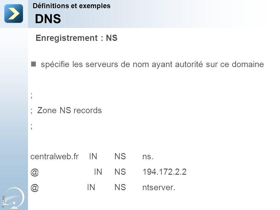 F. Playe spécifie les serveurs de nom ayant autorité sur ce domaine ; ; Zone NS records ; centralweb.fr INNSns. @ INNS194.172.2.2 @ INNSntserver. Défi