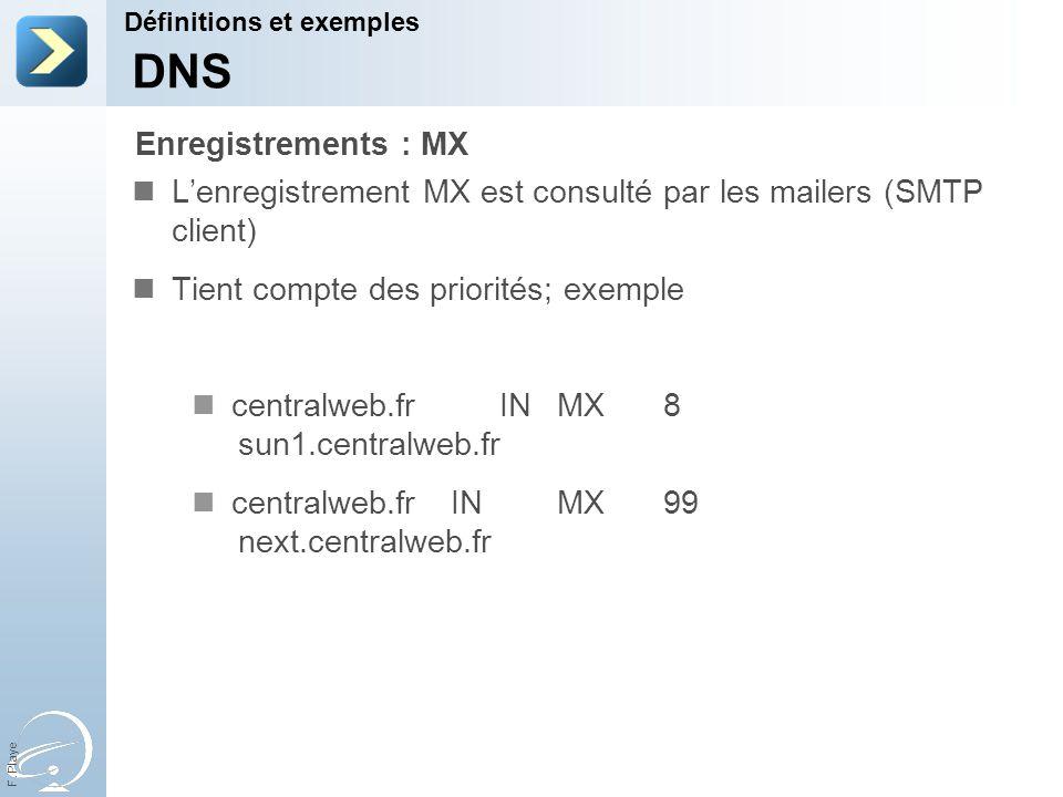 F. Playe Lenregistrement MX est consulté par les mailers (SMTP client) Tient compte des priorités; exemple centralweb.fr INMX8 sun1.centralweb.fr cent