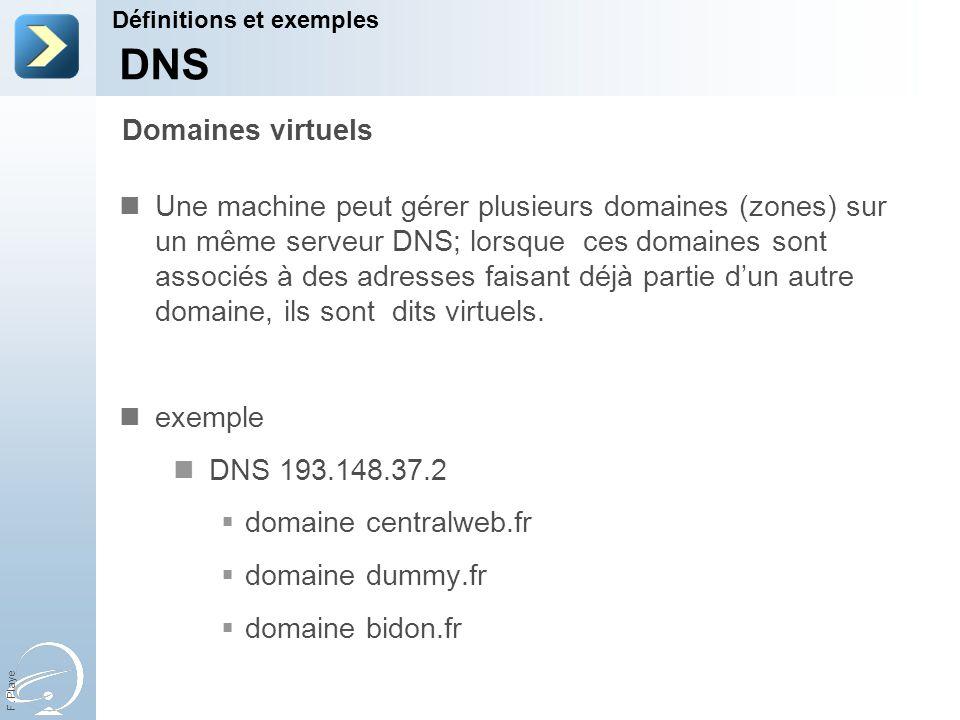 F. Playe Une machine peut gérer plusieurs domaines (zones) sur un même serveur DNS; lorsque ces domaines sont associés à des adresses faisant déjà par
