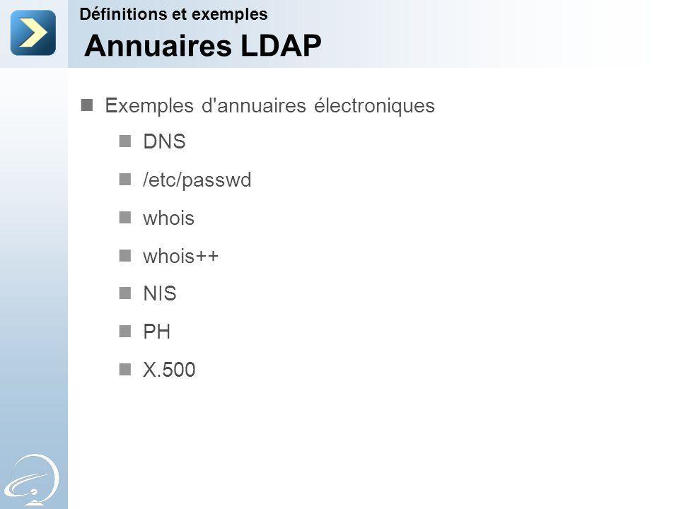 Exemples d'annuaires électroniques DNS /etc/passwd whois whois++ NIS PH X.500 Définitions et exemples Annuaires LDAP