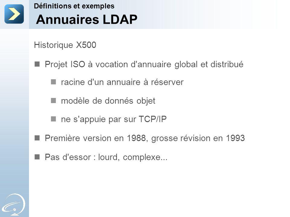 Historique X500 Projet ISO à vocation d'annuaire global et distribué racine d'un annuaire à réserver modèle de donnés objet ne s'appuie par sur TCP/IP