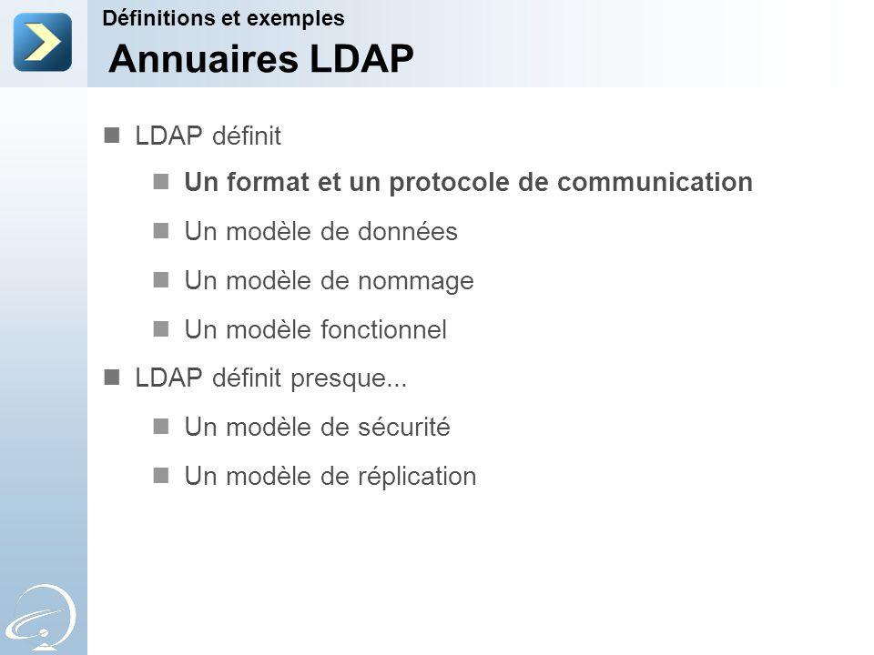 LDAP définit Un format et un protocole de communication Un modèle de données Un modèle de nommage Un modèle fonctionnel LDAP définit presque... Un mod