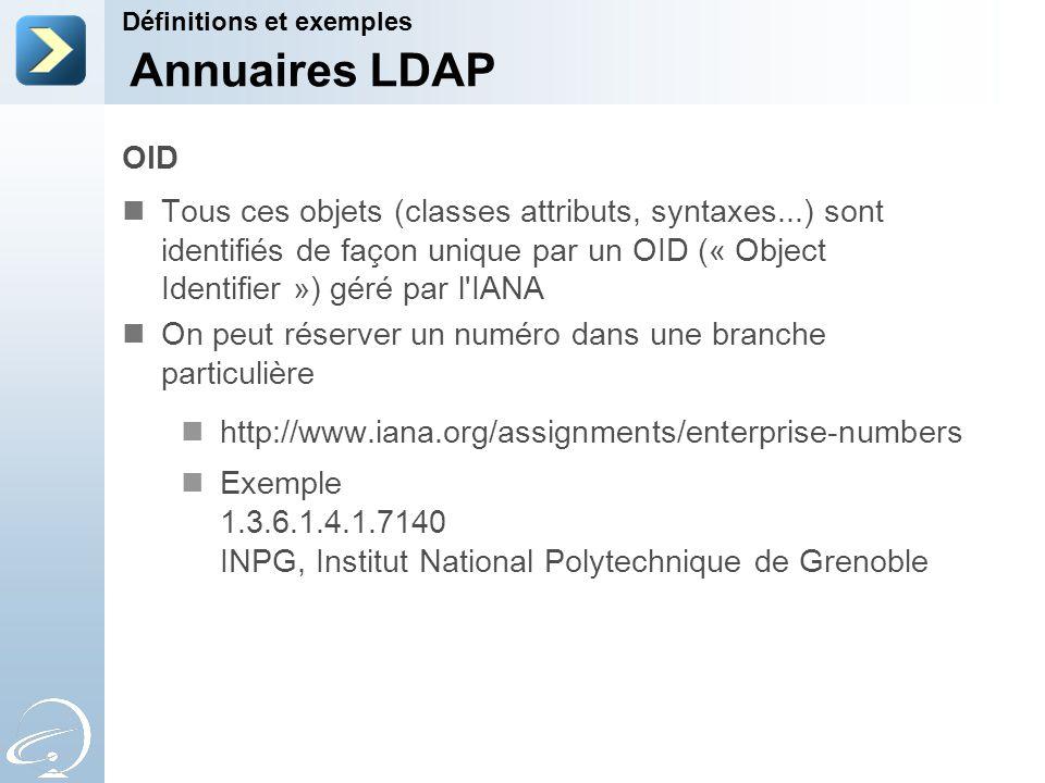 OID Tous ces objets (classes attributs, syntaxes...) sont identifiés de façon unique par un OID (« Object Identifier ») géré par l'IANA On peut réserv