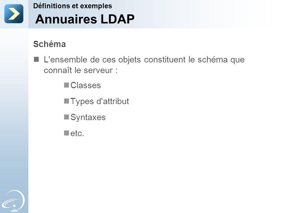 Schéma L'ensemble de ces objets constituent le schéma que connaît le serveur : Classes Types d'attribut Syntaxes etc. Définitions et exemples Annuaire