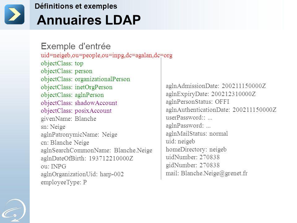 Définitions et exemples Annuaires LDAP Exemple d'entrée uid=neigeb,ou=people,ou=inpg,dc=agalan,dc=org objectClass: top objectClass: person objectClass