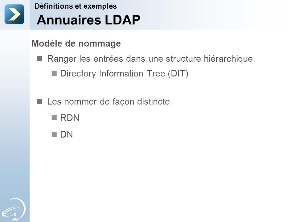 Modèle de nommage Ranger les entrées dans une structure hiérarchique Directory Information Tree (DIT) Les nommer de façon distincte RDN DN Définitions