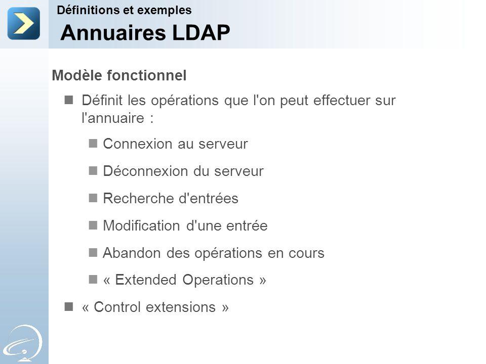 Modèle fonctionnel Définit les opérations que l'on peut effectuer sur l'annuaire : Connexion au serveur Déconnexion du serveur Recherche d'entrées Mod