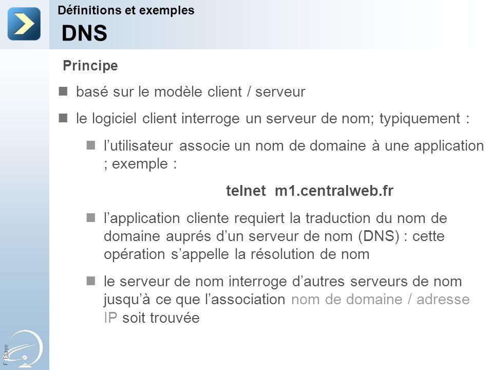 F. Playe basé sur le modèle client / serveur le logiciel client interroge un serveur de nom; typiquement : lutilisateur associe un nom de domaine à un