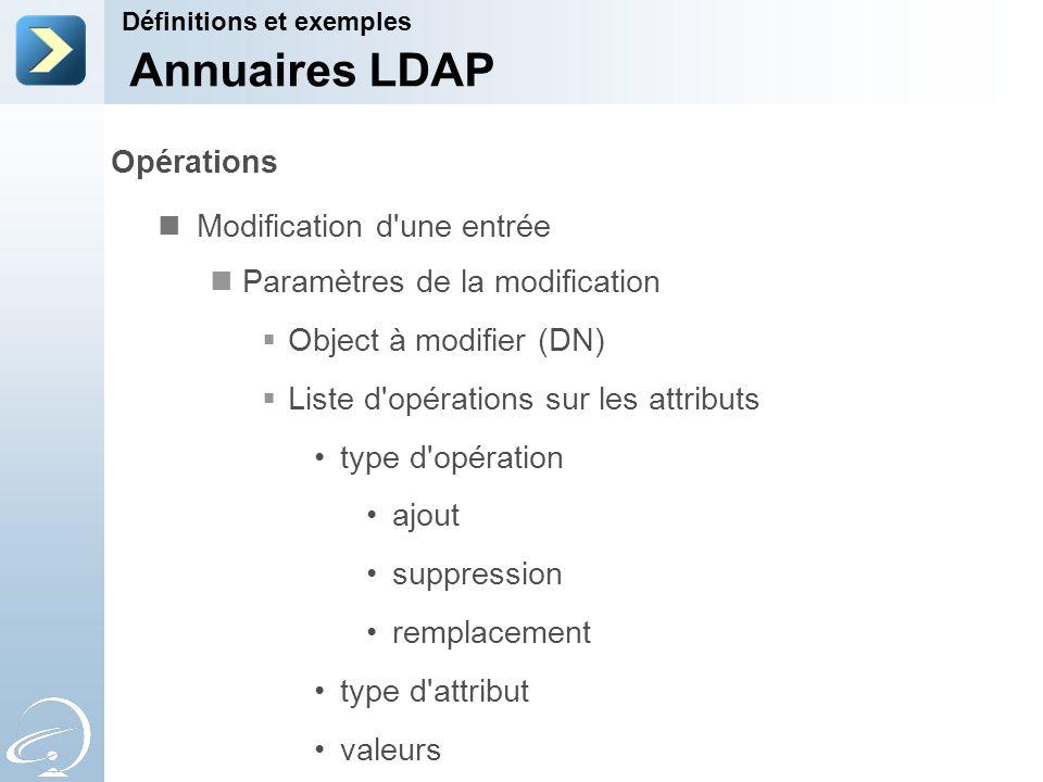 Opérations Modification d'une entrée Paramètres de la modification Object à modifier (DN) Liste d'opérations sur les attributs type d'opération ajout
