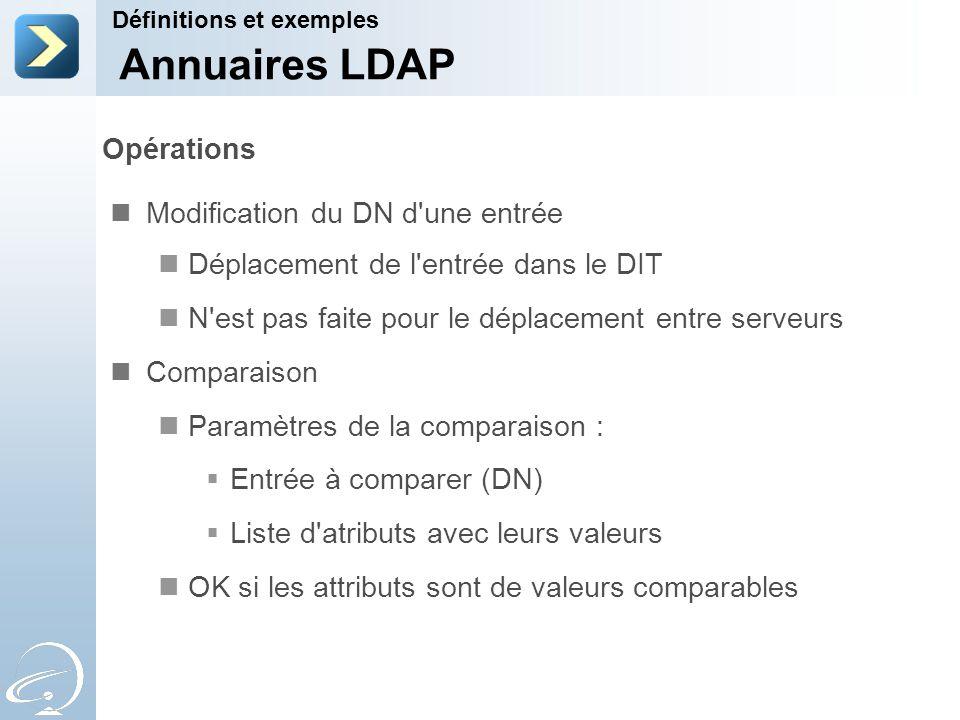 Opérations Modification du DN d'une entrée Déplacement de l'entrée dans le DIT N'est pas faite pour le déplacement entre serveurs Comparaison Paramètr