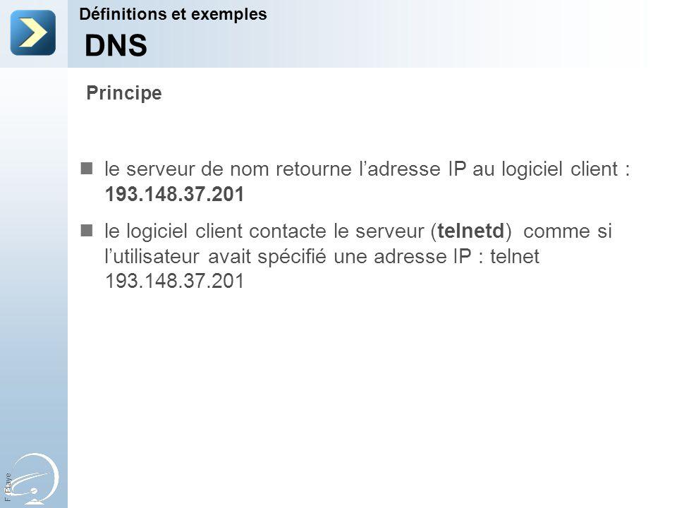 F. Playe le serveur de nom retourne ladresse IP au logiciel client : 193.148.37.201 le logiciel client contacte le serveur (telnetd) comme si lutilisa