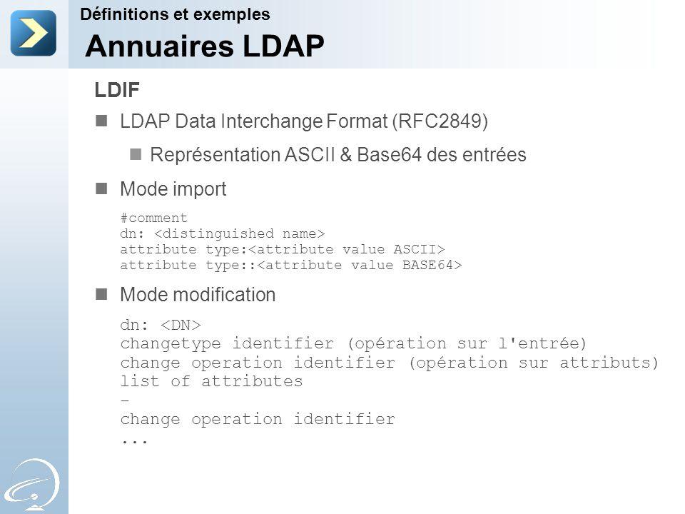 LDIF LDAP Data Interchange Format (RFC2849) Représentation ASCII & Base64 des entrées Mode import #comment dn: attribute type: attribute type:: Mode m