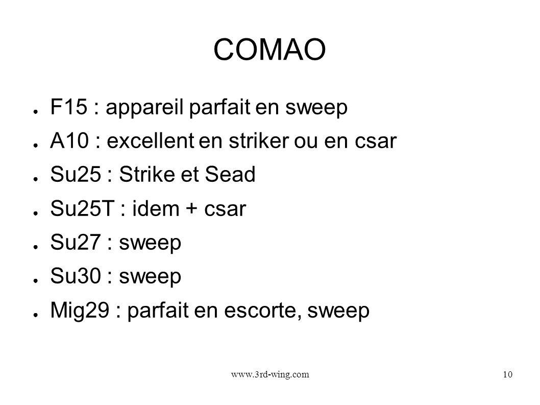 www.3rd-wing.com10 COMAO F15 : appareil parfait en sweep A10 : excellent en striker ou en csar Su25 : Strike et Sead Su25T : idem + csar Su27 : sweep