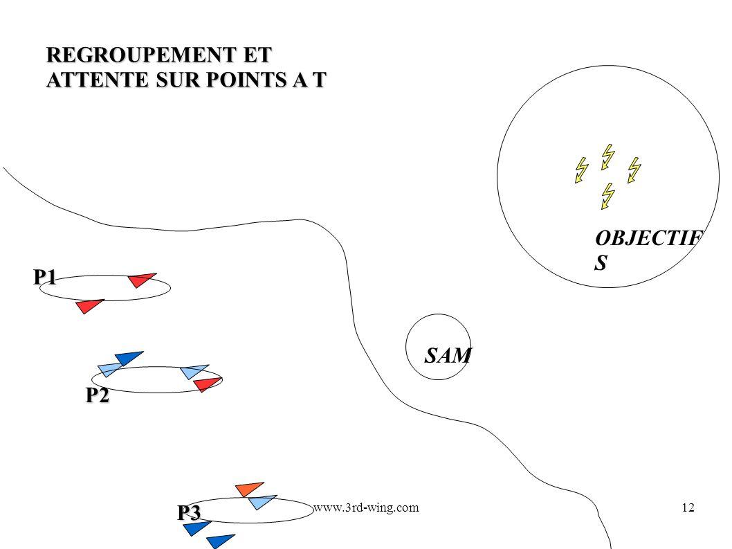 www.3rd-wing.com12 OBJECTIF S SAM REGROUPEMENT ET ATTENTE SUR POINTS A T P1 P2 P3