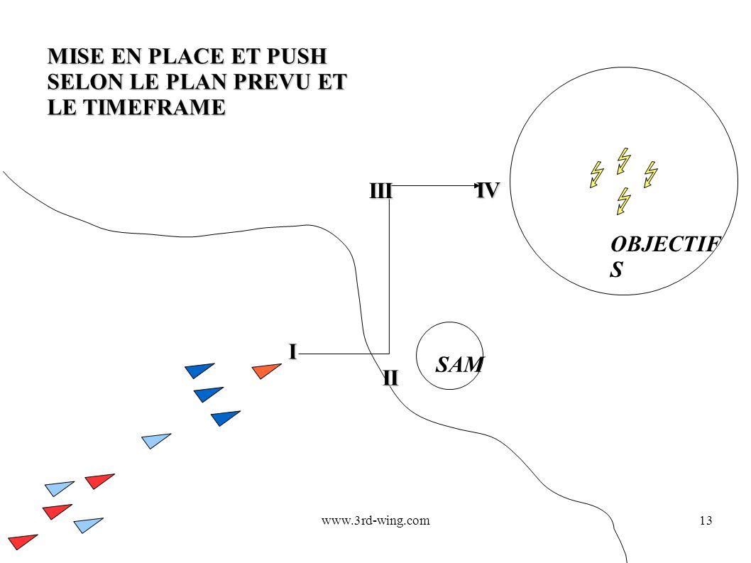 www.3rd-wing.com13 OBJECTIF S SAM MISE EN PLACE ET PUSH SELON LE PLAN PREVU ET LE TIMEFRAME I II III IV