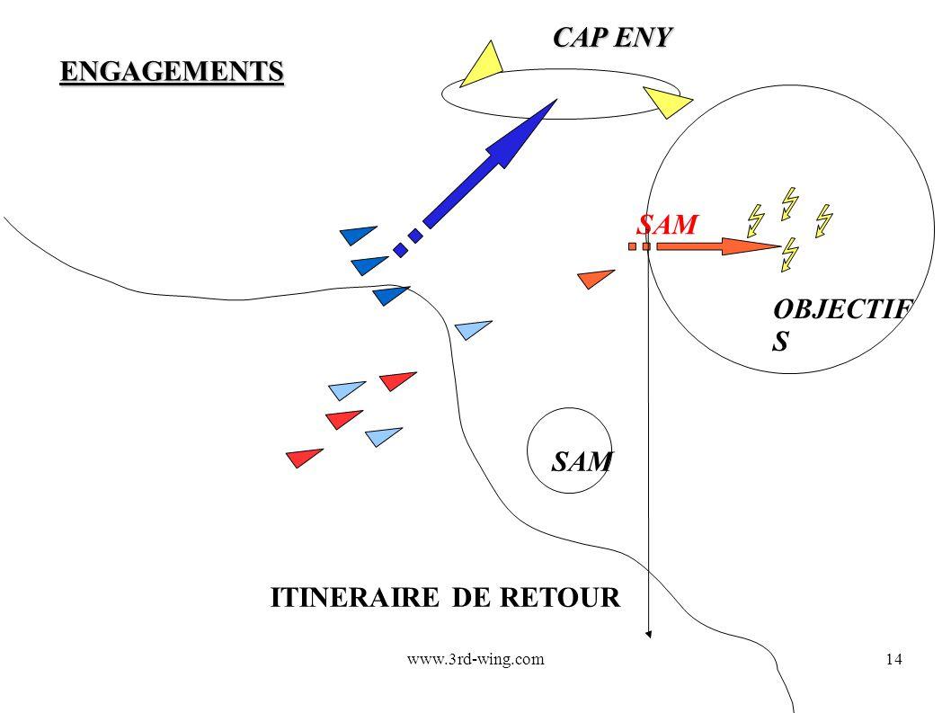 www.3rd-wing.com14 OBJECTIF S SAM ENGAGEMENTS CAP ENY SAM ITINERAIRE DE RETOUR