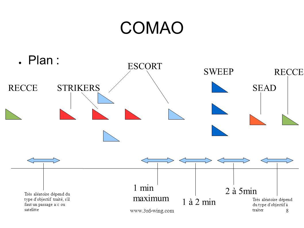 www.3rd-wing.com8 COMAO Plan : RECCE SEAD SWEEP ESCORT STRIKERSRECCE Très aléatoire dépend du type d'objectif à traiter 2 à 5min 1 à 2 min 1 min maxim
