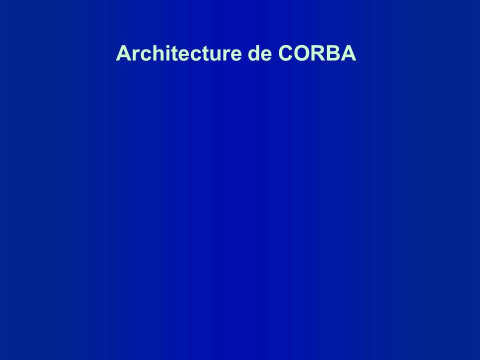 Architecture de CORBA