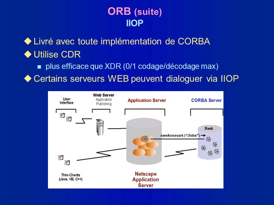 ORB (suite) IIOP uLivré avec toute implémentation de CORBA uUtilise CDR n plus efficace que XDR (0/1 codage/décodage max) uCertains serveurs WEB peuve