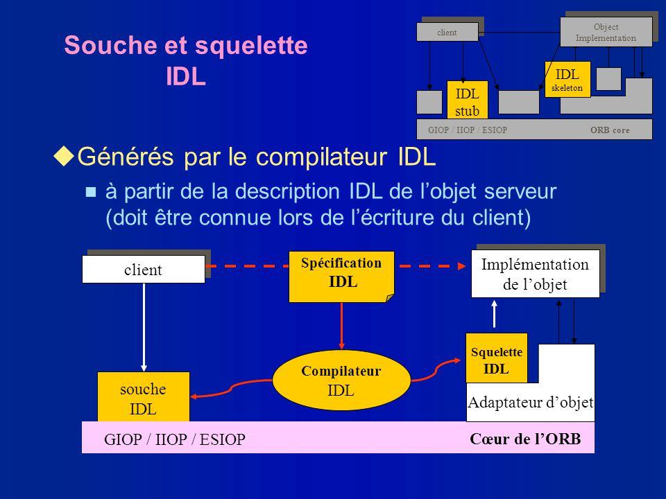 Souche et squelette IDL uGénérés par le compilateur IDL n à partir de la description IDL de lobjet serveur (doit être connue lors de lécriture du clie