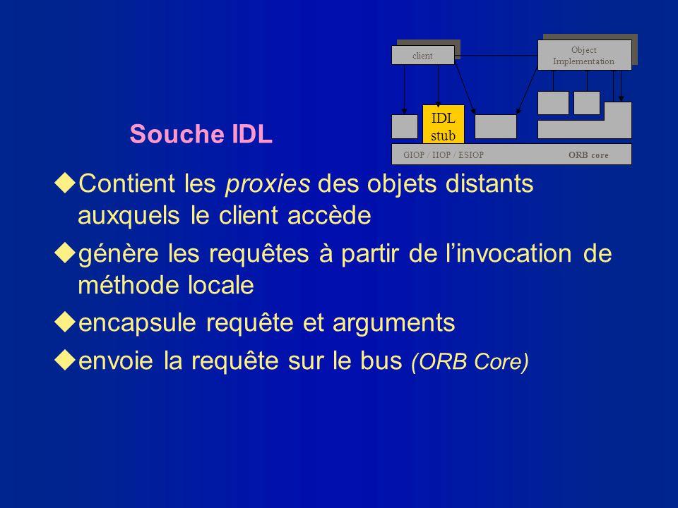 Souche IDL uContient les proxies des objets distants auxquels le client accède ugénère les requêtes à partir de linvocation de méthode locale uencapsu