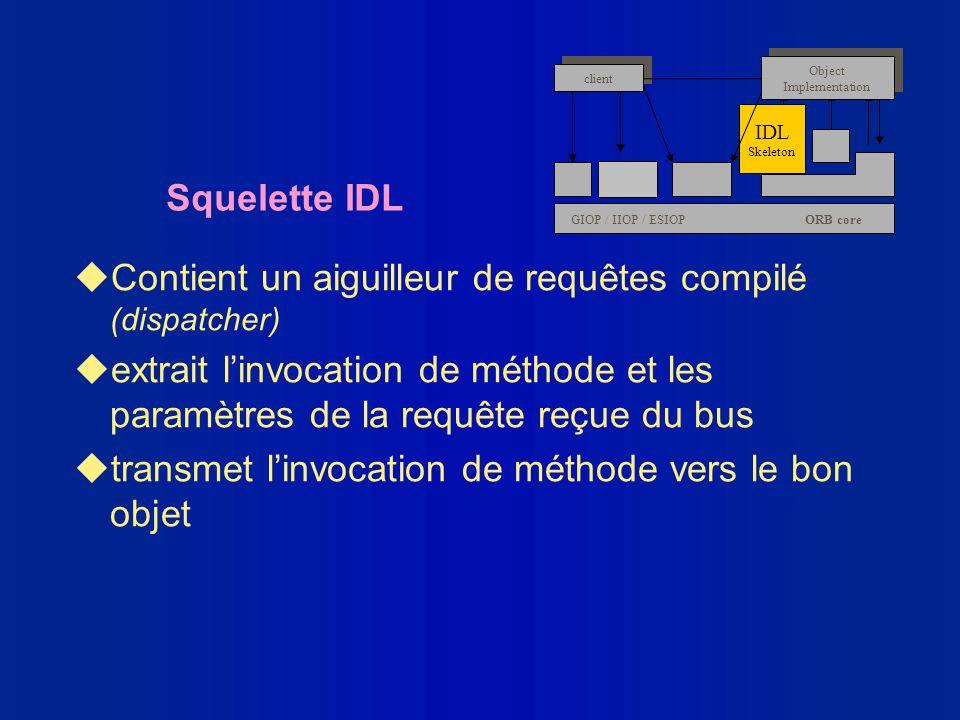 Squelette IDL uContient un aiguilleur de requêtes compilé (dispatcher) uextrait linvocation de méthode et les paramètres de la requête reçue du bus ut