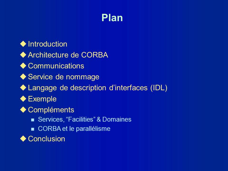 Plan uIntroduction uArchitecture de CORBA uCommunications uService de nommage uLangage de description dinterfaces (IDL) uExemple uCompléments n Servic