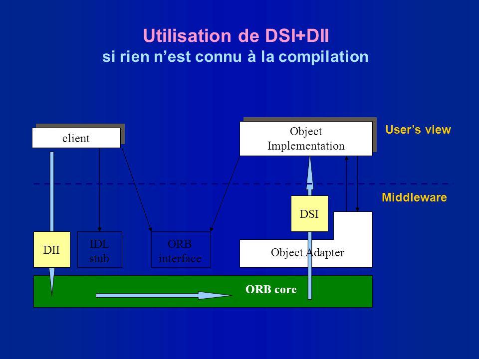 Utilisation de DSI+DII si rien nest connu à la compilation IDL stub DSI Object Adapter ORB interface Object Implementation Object Implementation clien