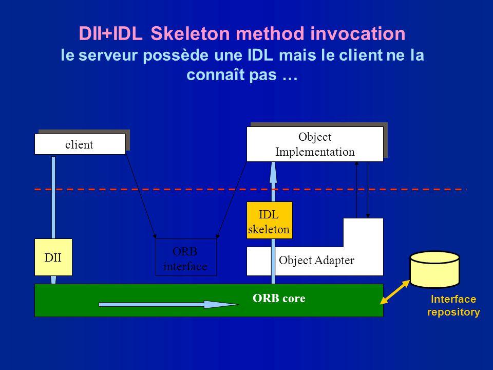 DII+IDL Skeleton method invocation le serveur possède une IDL mais le client ne la connaît pas … IDL skeleton Object Adapter ORB interface Object Impl