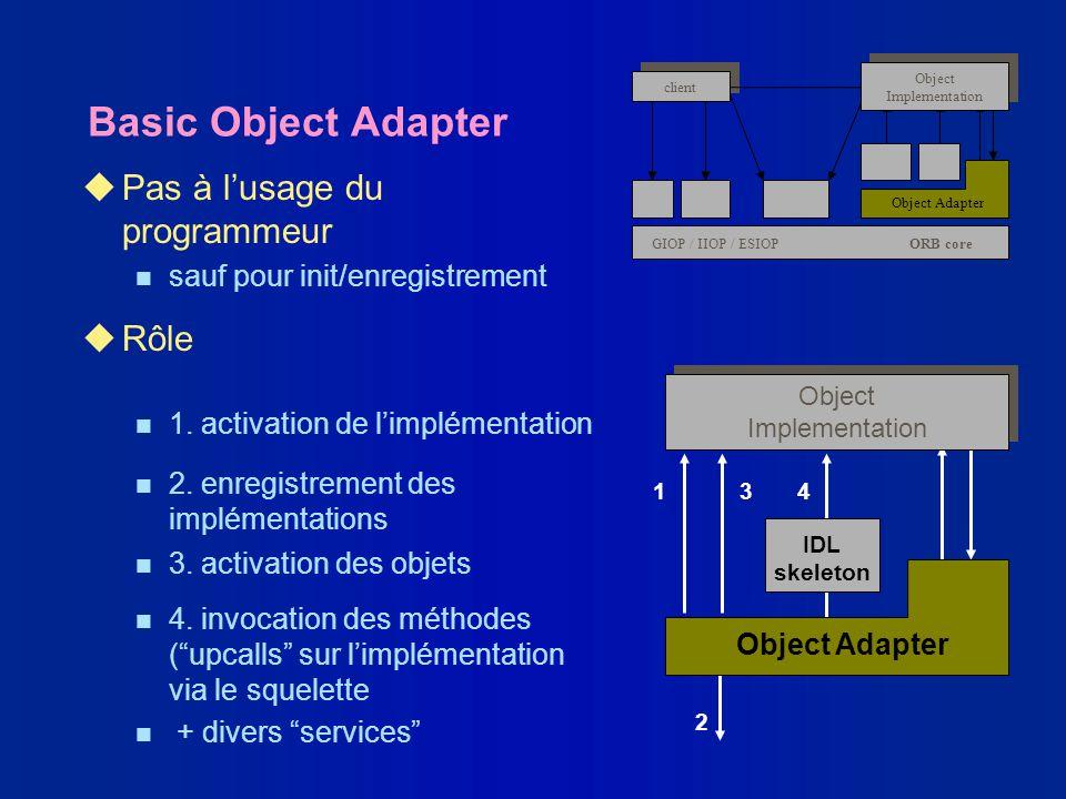 Basic Object Adapter uPas à lusage du programmeur n sauf pour init/enregistrement Object Adapter Object Implementation Object Implementation client OR