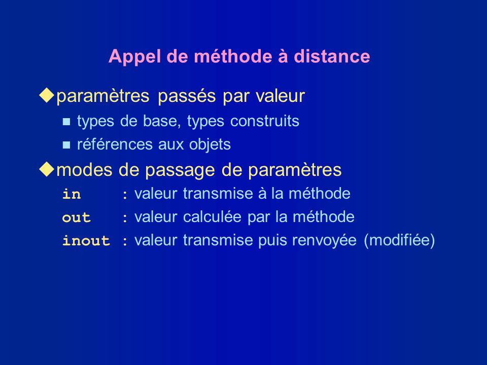 Appel de méthode à distance uparamètres passés par valeur n types de base, types construits n références aux objets umodes de passage de paramètres in