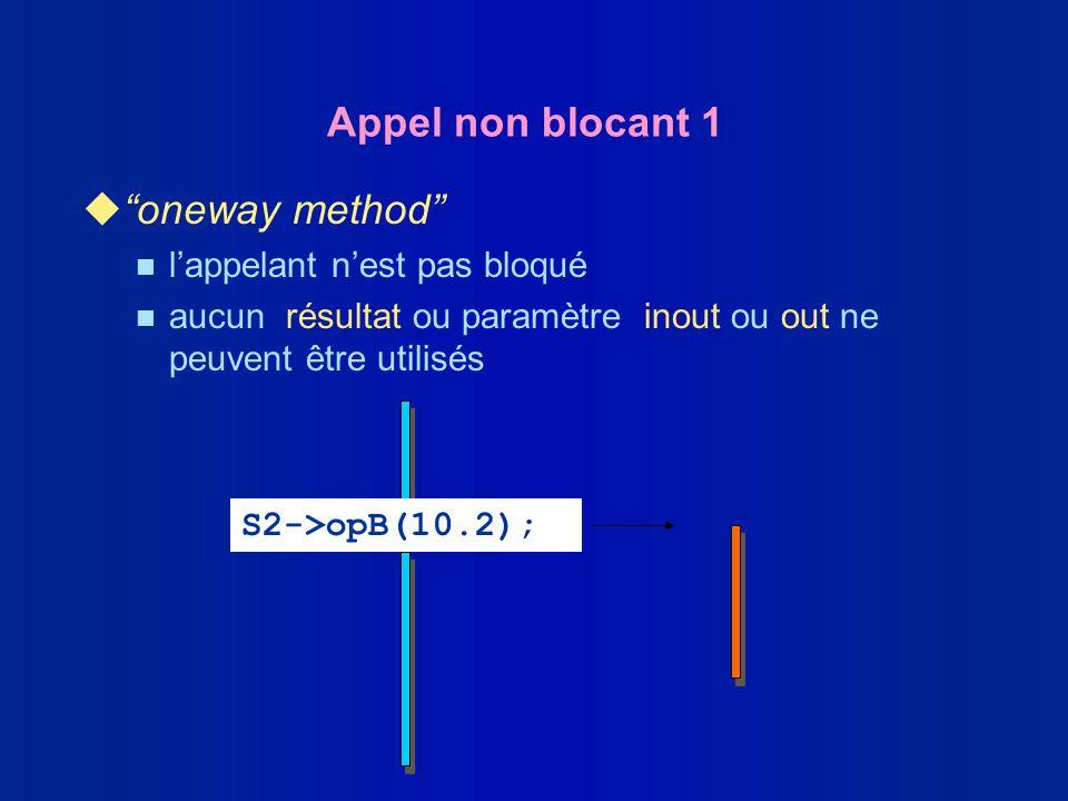 Appel non blocant 1 uoneway method n lappelant nest pas bloqué n aucun résultat ou paramètre inout ou out ne peuvent être utilisés S2->opB(10.2);