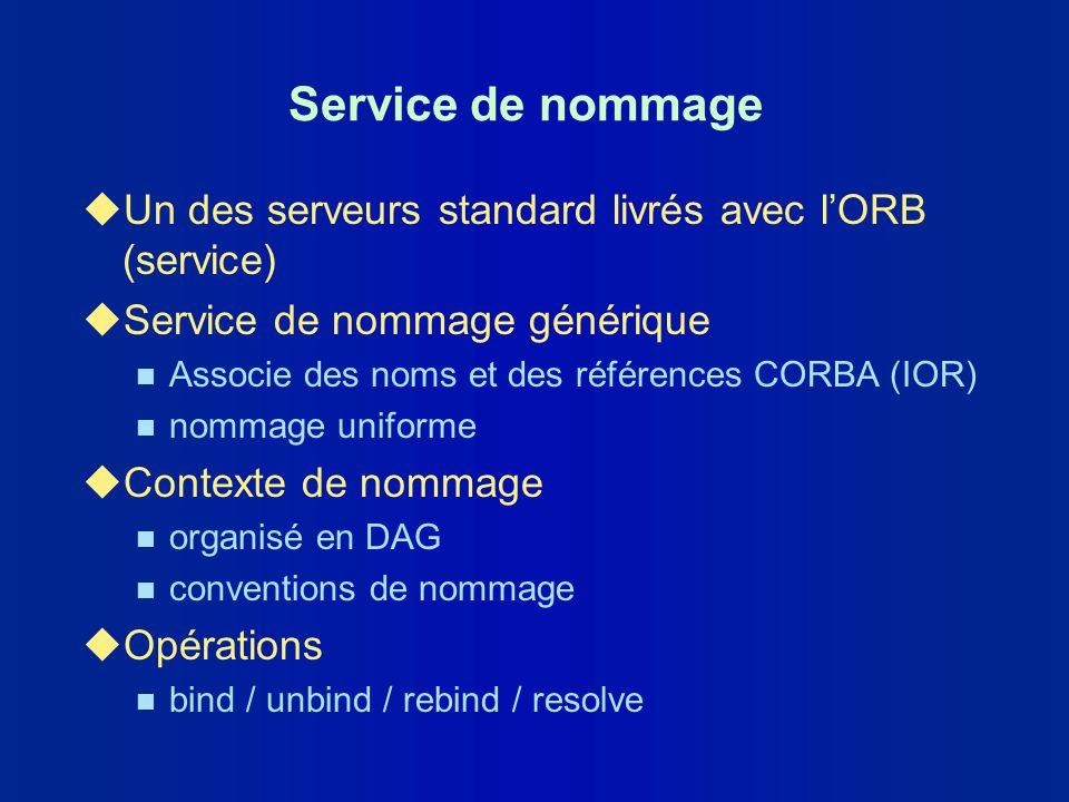 Service de nommage uUn des serveurs standard livrés avec lORB (service) uService de nommage générique n Associe des noms et des références CORBA (IOR)