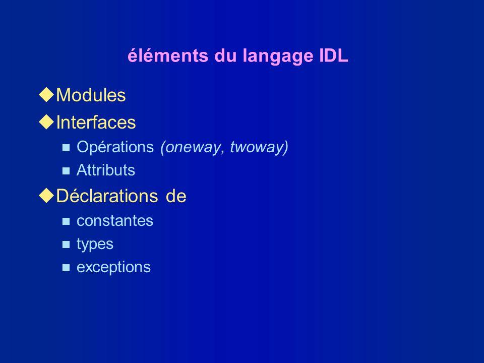 éléments du langage IDL uModules uInterfaces n Opérations (oneway, twoway) n Attributs uDéclarations de n constantes n types n exceptions