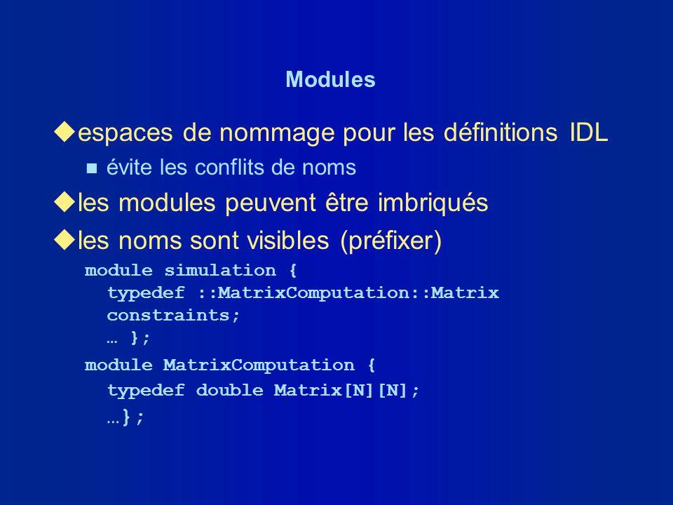 Modules uespaces de nommage pour les définitions IDL n évite les conflits de noms ules modules peuvent être imbriqués ules noms sont visibles (préfixe