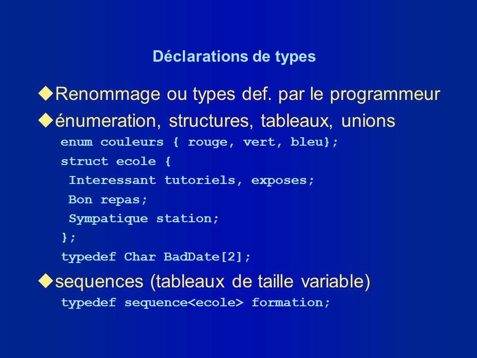 Déclarations de types uRenommage ou types def. par le programmeur uénumeration, structures, tableaux, unions enum couleurs { rouge, vert, bleu}; struc