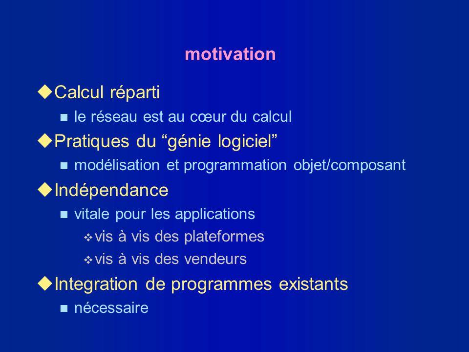 motivation uCalcul réparti n le réseau est au cœur du calcul uPratiques du génie logiciel n modélisation et programmation objet/composant uIndépendanc