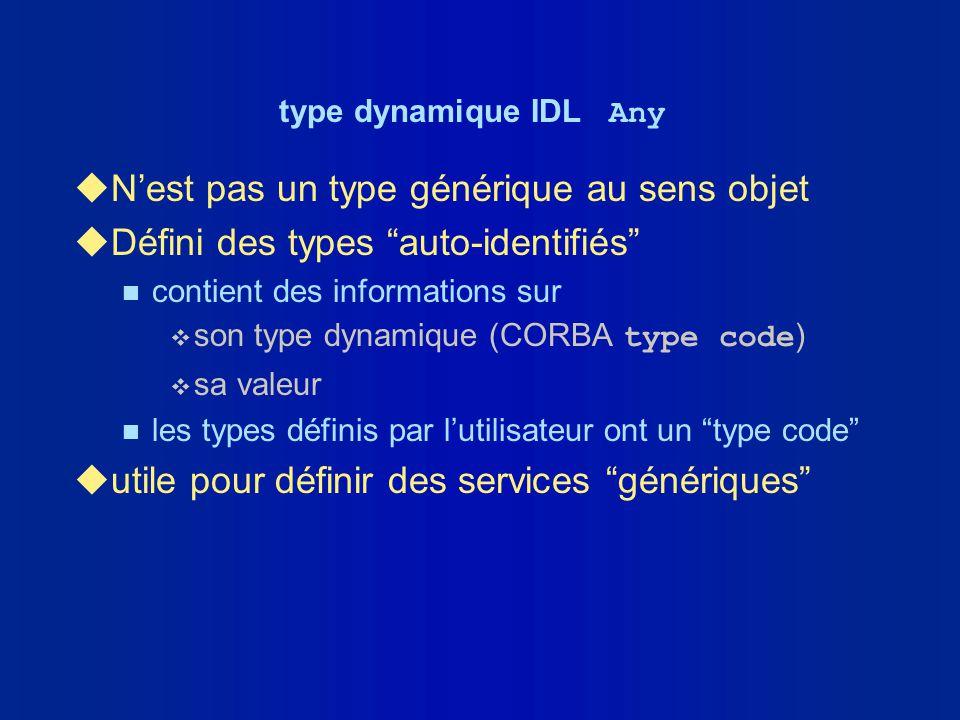 type dynamique IDL Any uNest pas un type générique au sens objet uDéfini des types auto-identifiés n contient des informations sur son type dynamique