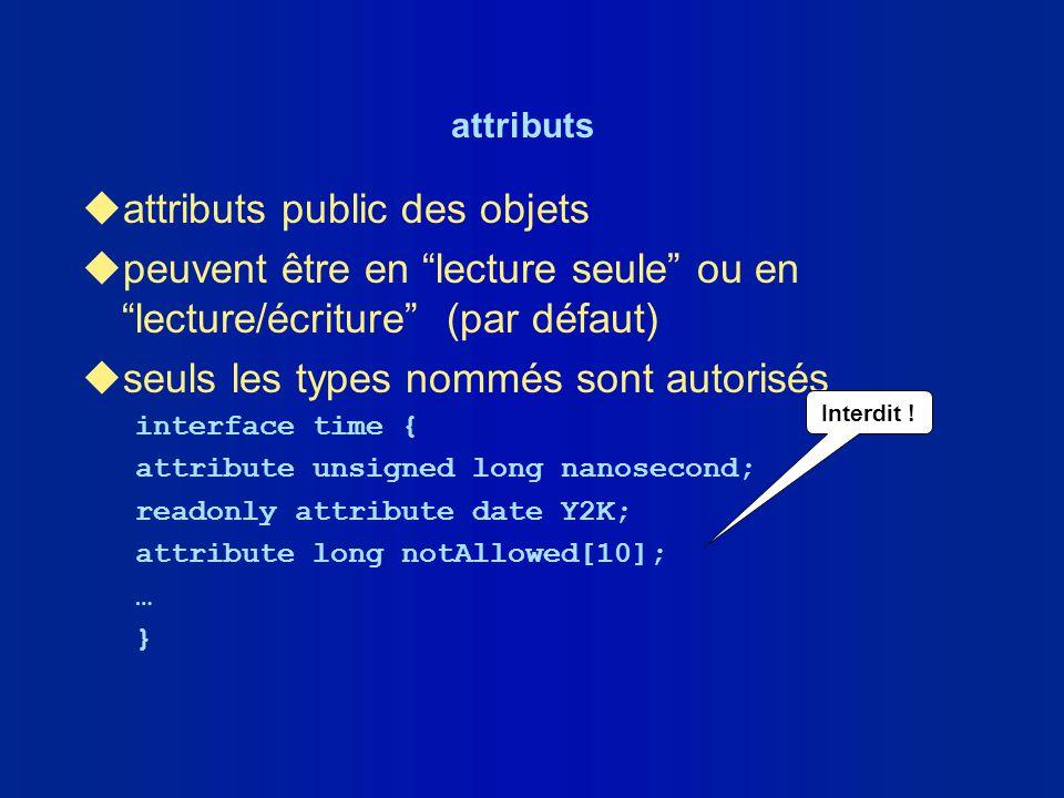 attributs uattributs public des objets upeuvent être en lecture seule ou en lecture/écriture (par défaut) useuls les types nommés sont autorisés inter