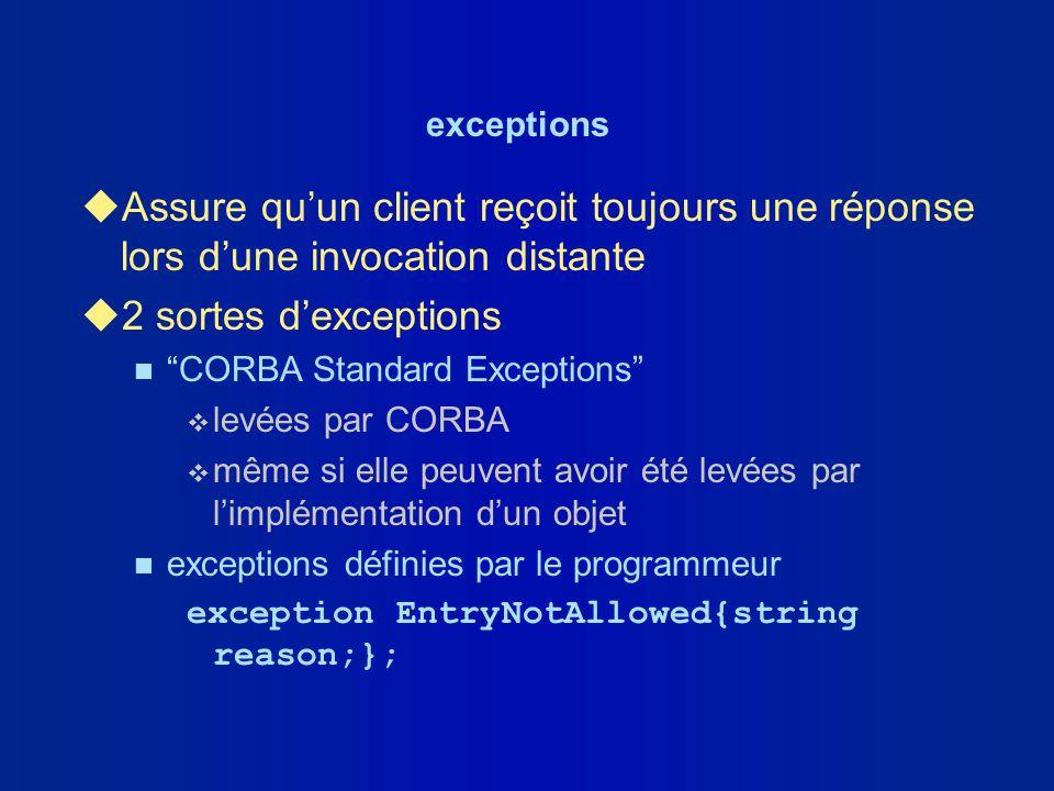 exceptions uAssure quun client reçoit toujours une réponse lors dune invocation distante u2 sortes dexceptions n CORBA Standard Exceptions v levées pa
