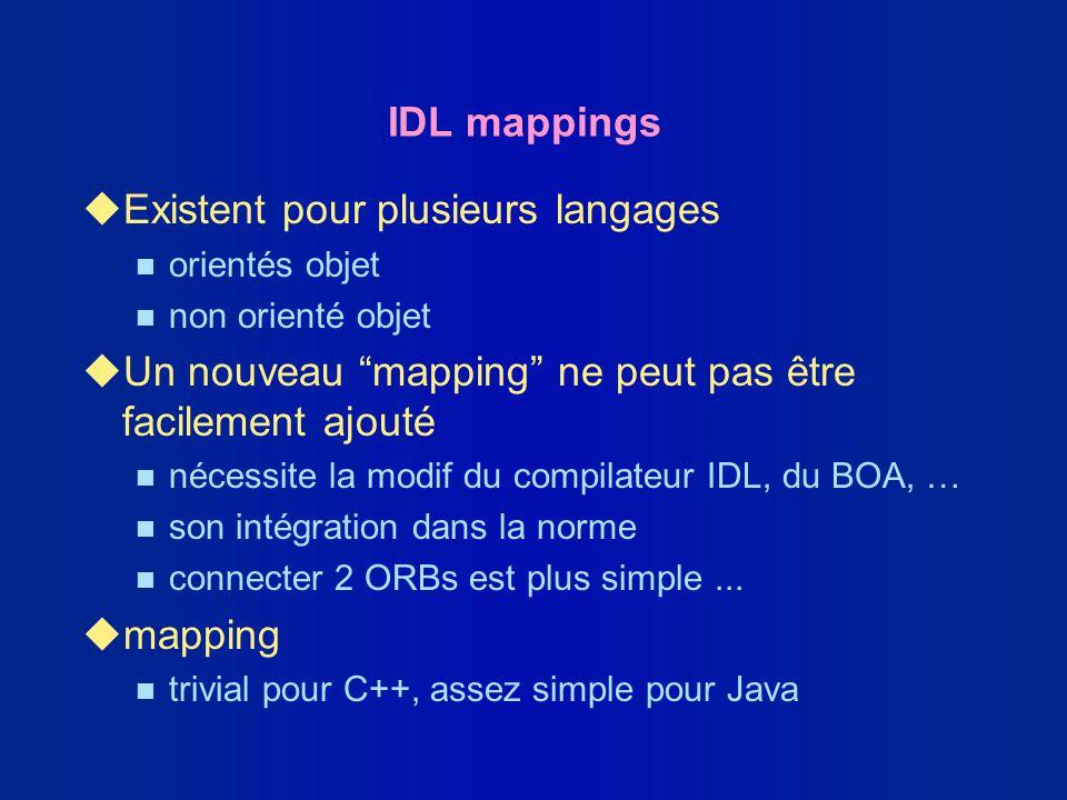 IDL mappings uExistent pour plusieurs langages n orientés objet n non orienté objet uUn nouveau mapping ne peut pas être facilement ajouté n nécessite