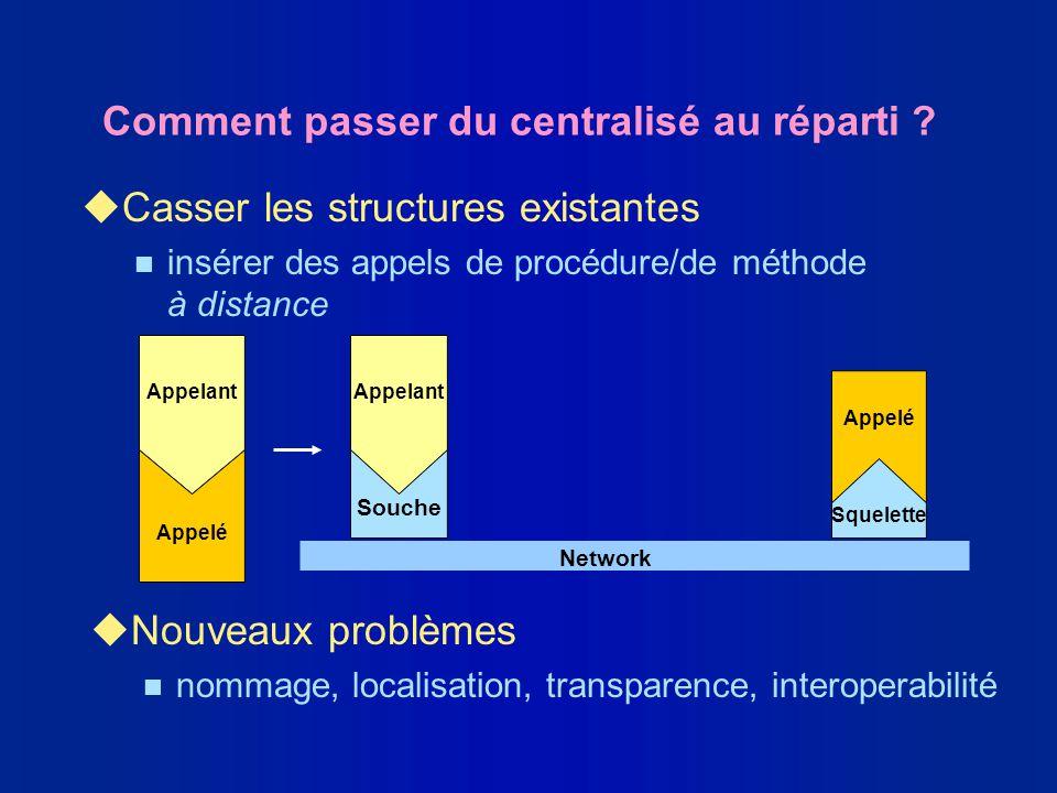 Comment passer du centralisé au réparti ? uCasser les structures existantes n insérer des appels de procédure/de méthode à distance Appelant Appelé Ap