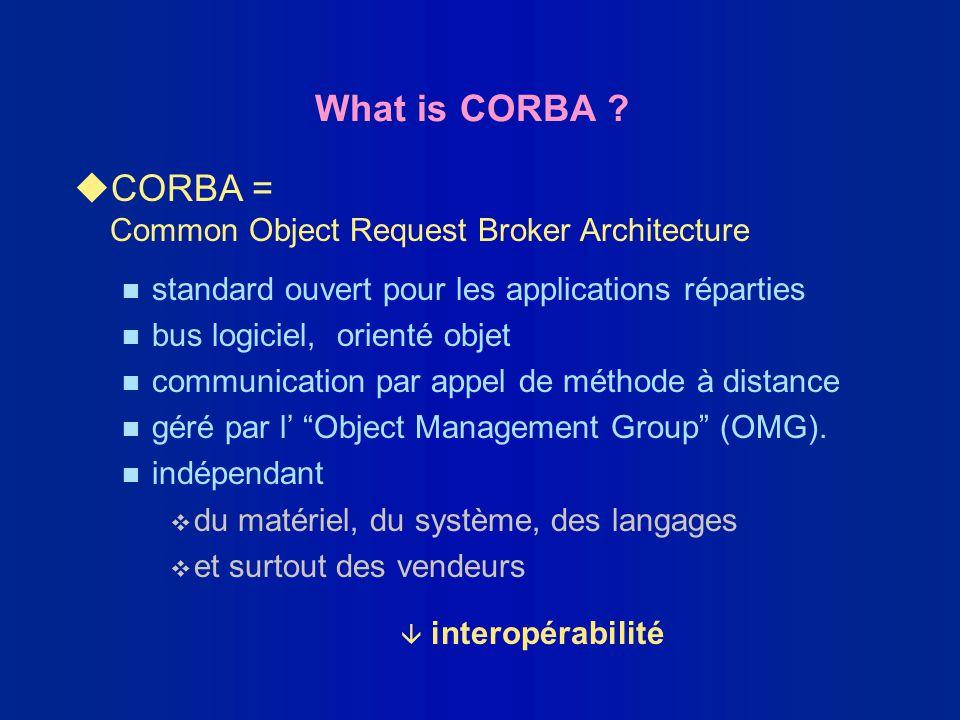What is CORBA ? n standard ouvert pour les applications réparties n bus logiciel, orienté objet n communication par appel de méthode à distance n géré