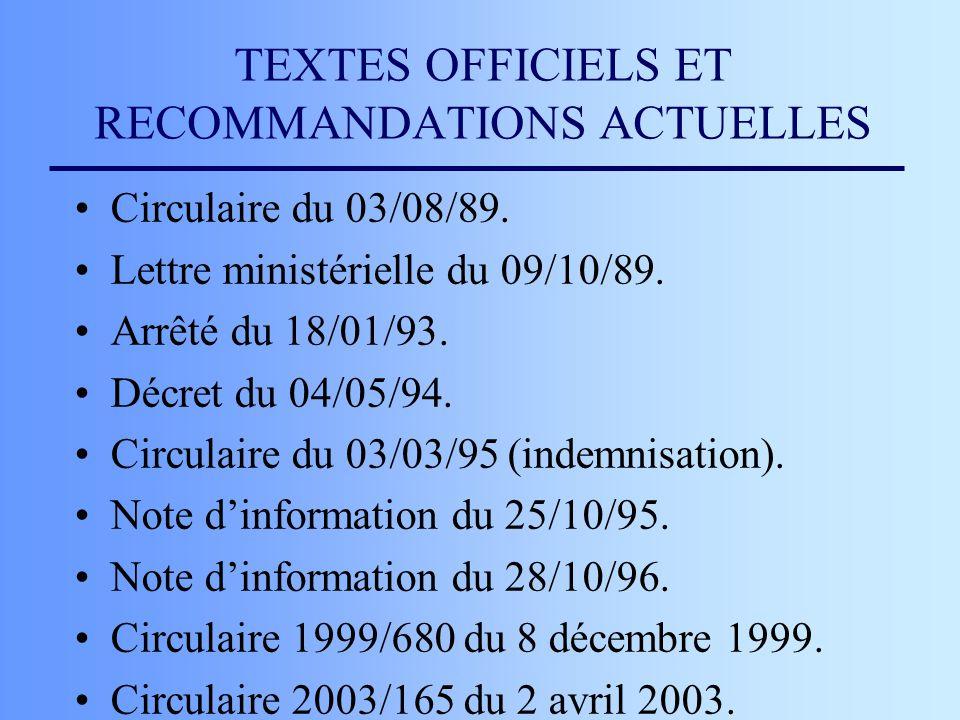 TEXTES OFFICIELS ET RECOMMANDATIONS ACTUELLES Circulaire du 03/08/89. Lettre ministérielle du 09/10/89. Arrêté du 18/01/93. Décret du 04/05/94. Circul